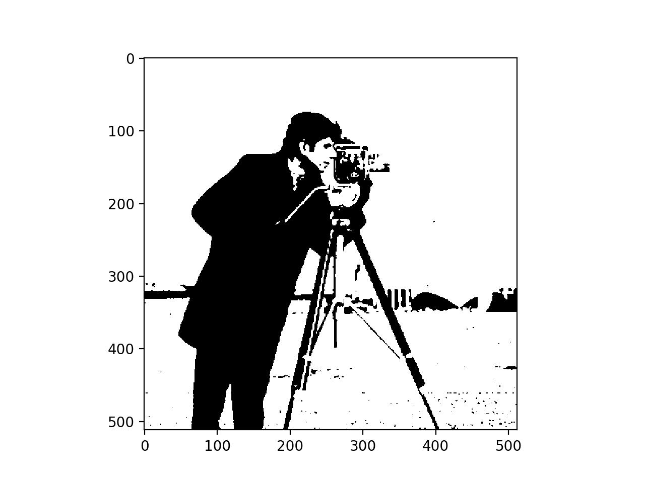 Otsu's method for binarizing images — Functional MRI methods
